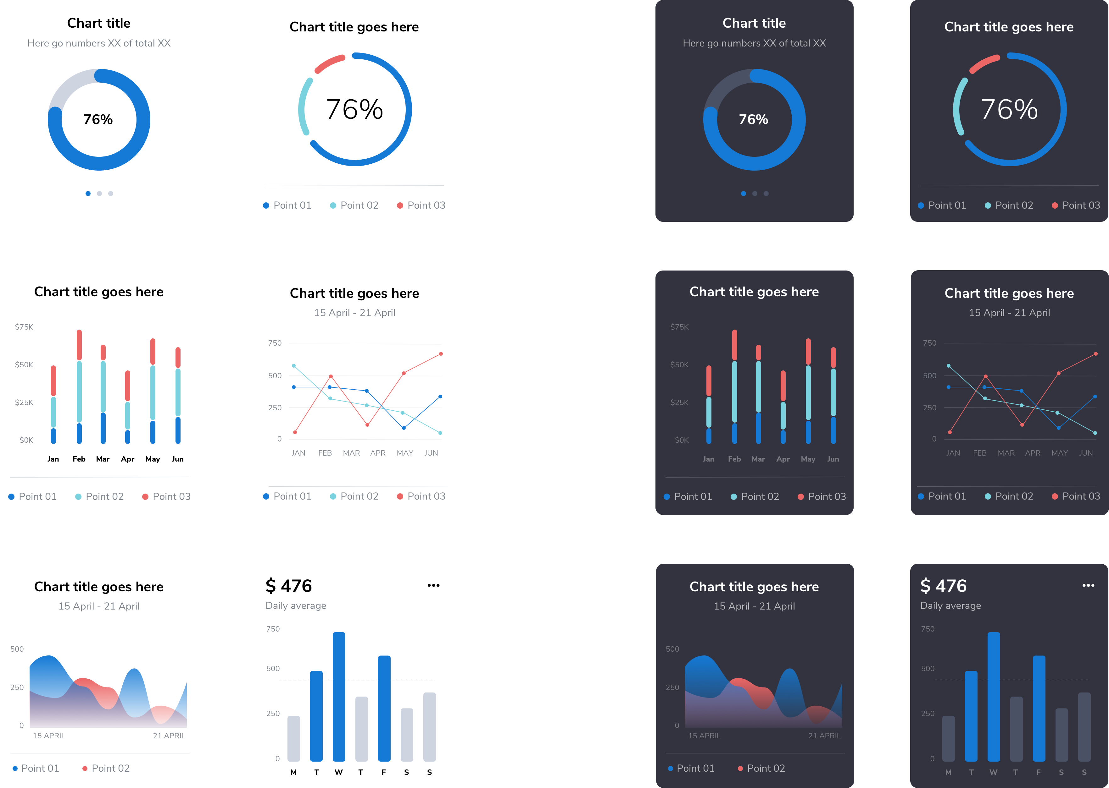 Free charts UI kit for Adobe XD