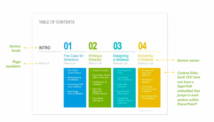 Best Website Examples Of Table Of Contents Designs