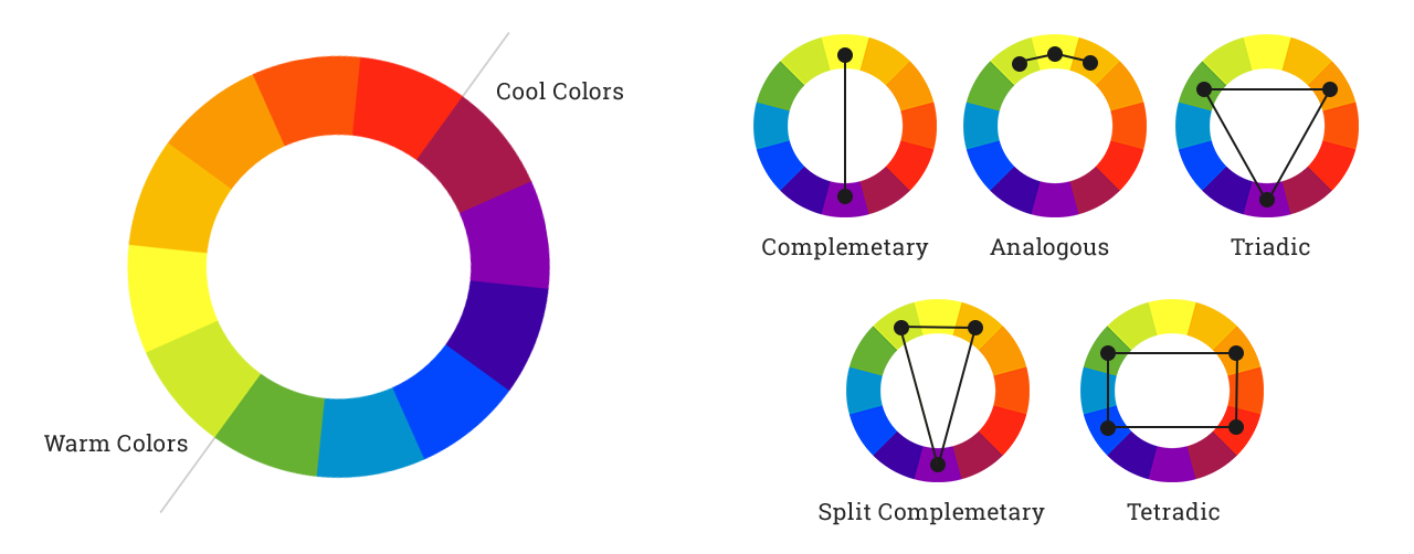 Understanding Color Schemes
