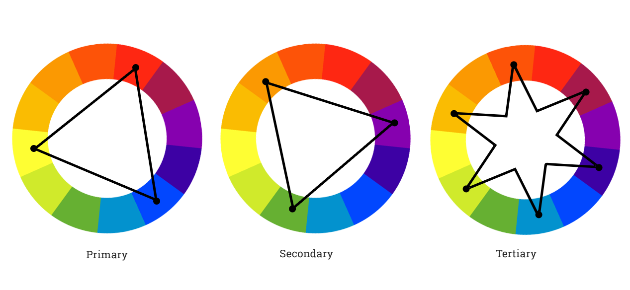 Understanding Color Schemes, color palette hex