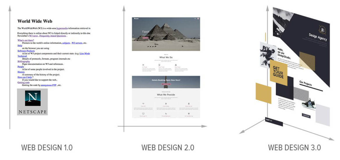 Dimensions in Web Design