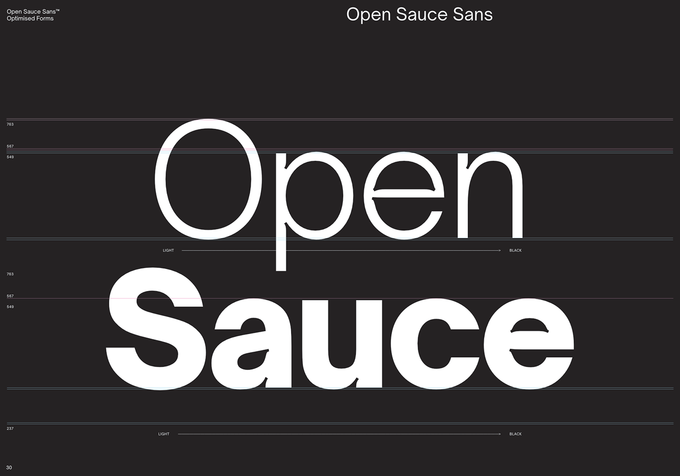 Open Sauce free font